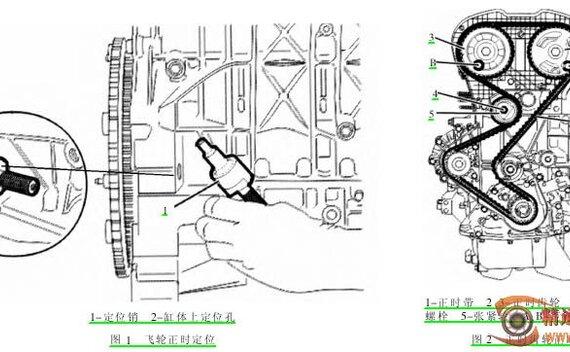 调整与维护标致汽车正时系统
