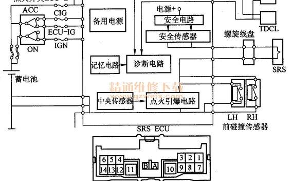 丰田雷克萨斯LS400安全气囊系统电路及故障检修